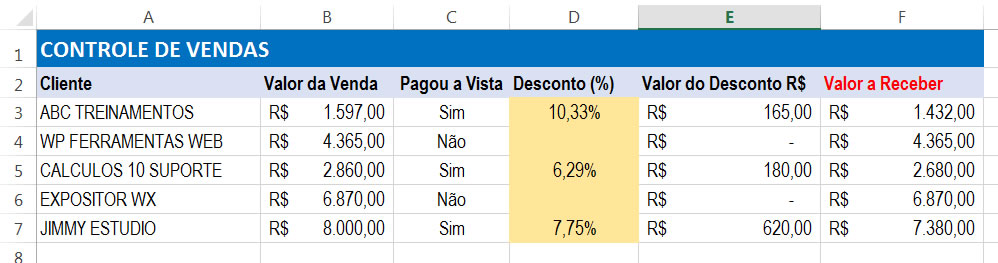 planilha-final-do-exercicio-de-calcular-porcentagem-no-excel